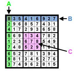 esempio di sudoku risolto